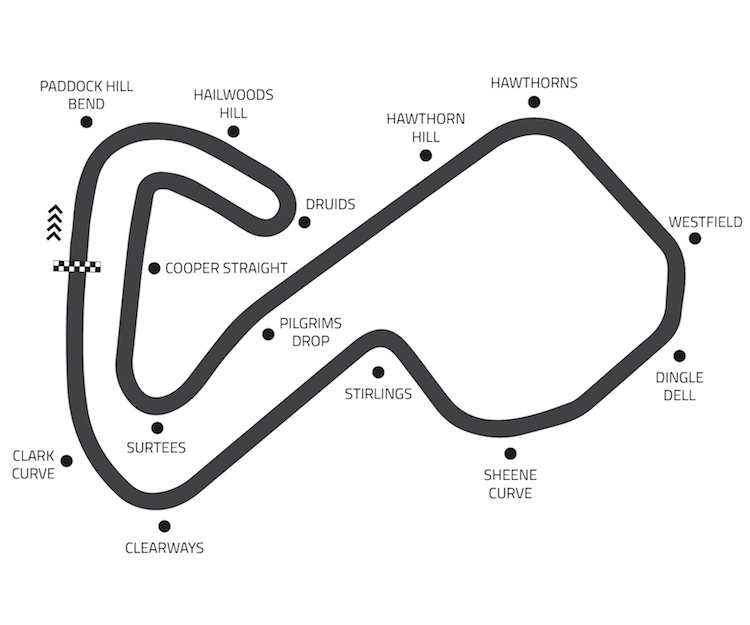 Brands Hatch GP